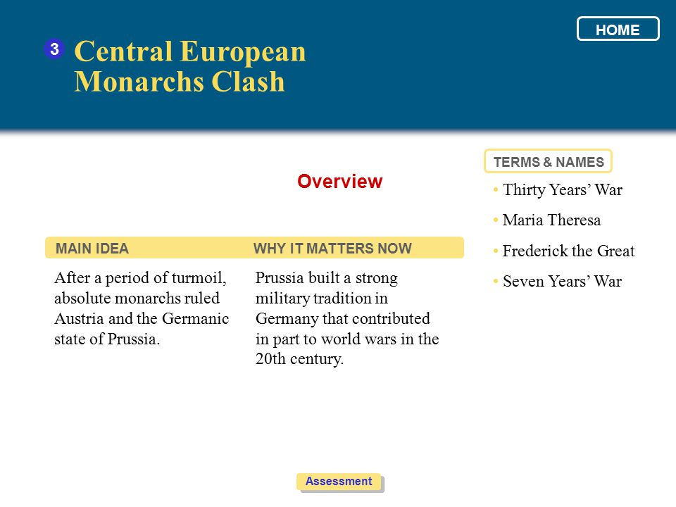 Central European Monarchs Clash Overview 3 • Thirty Years' War