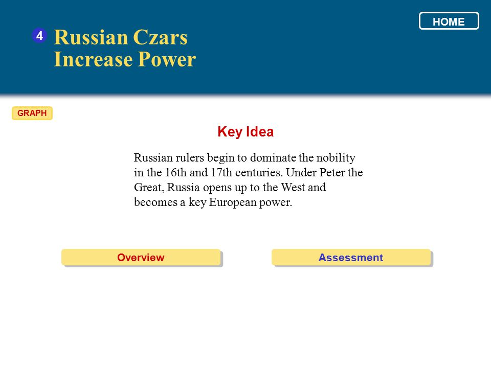 Russian Czars Increase Power Key Idea 4