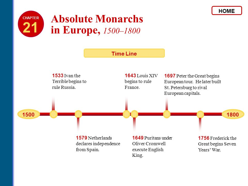 21 Absolute Monarchs in Europe, 1500–1800 HOME Time Line