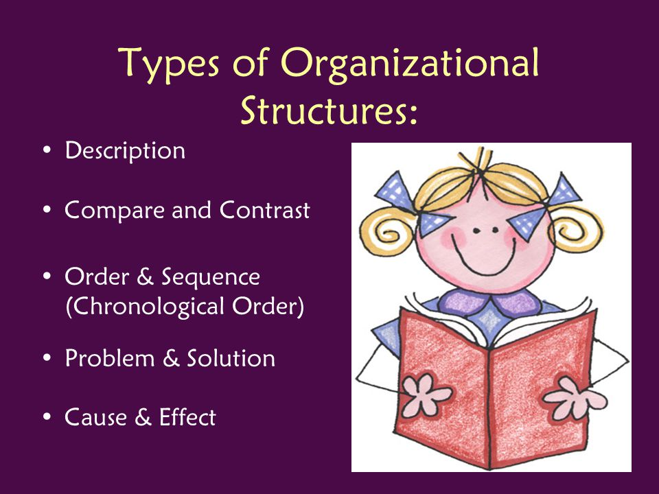 Compare And Contrast Different Organizational Structures ...