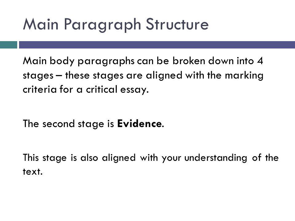 introduction paragraph structure