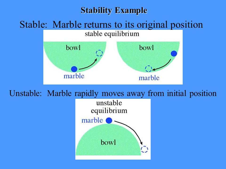Stable: Marble returns to its original position