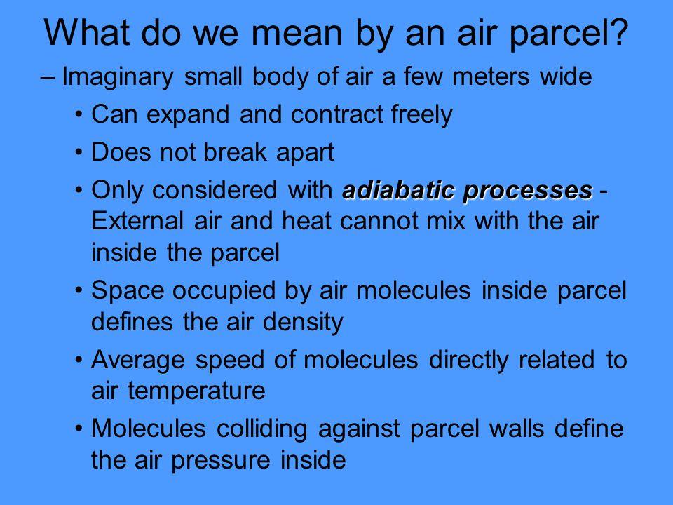 define parcel