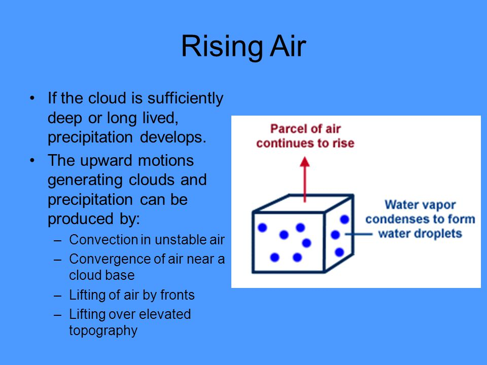 Rising Air If the cloud is sufficiently deep or long lived, precipitation develops.