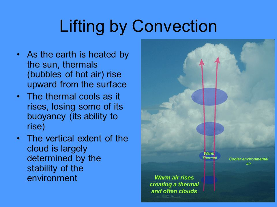 Lifting by Convection As the earth is heated by the sun, thermals (bubbles of hot air) rise upward from the surface.