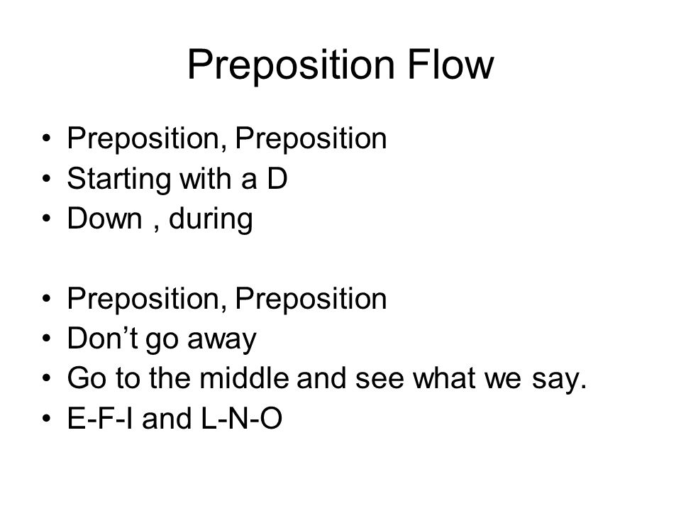 starting an essay with a preposition An effective introductory paragraph both informs and motivates: it lets readers know what your essay is about and it encourages them to keep reading there are.