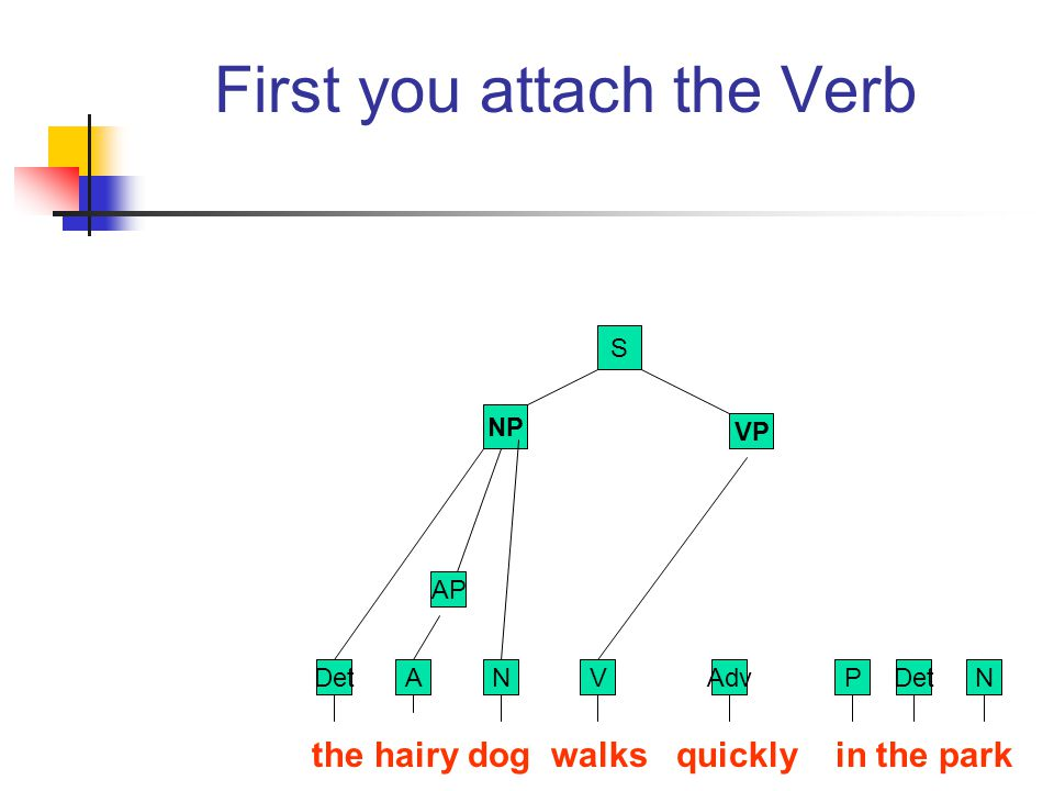 First you attach the Verb