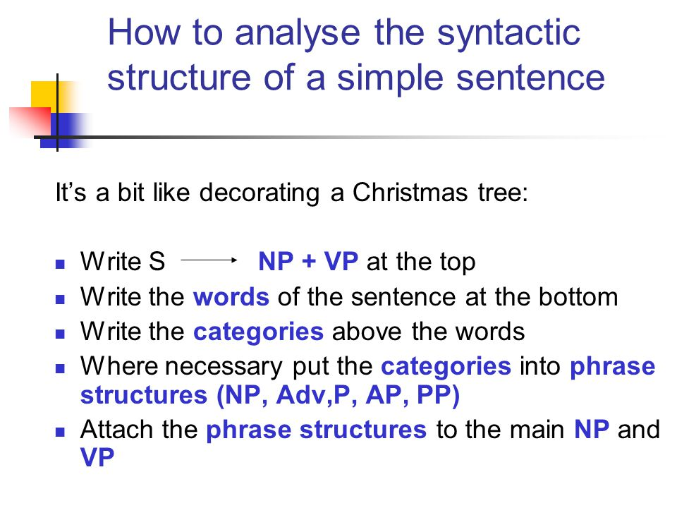 How to analyse the syntactic structure of a simple sentence