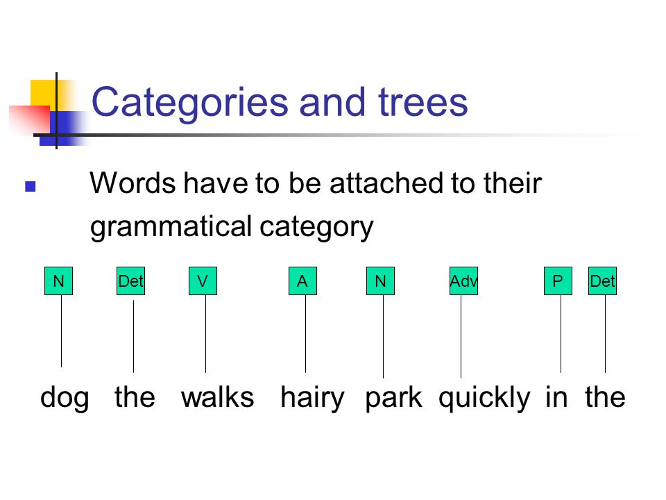 Categories and trees Words have to be attached to their