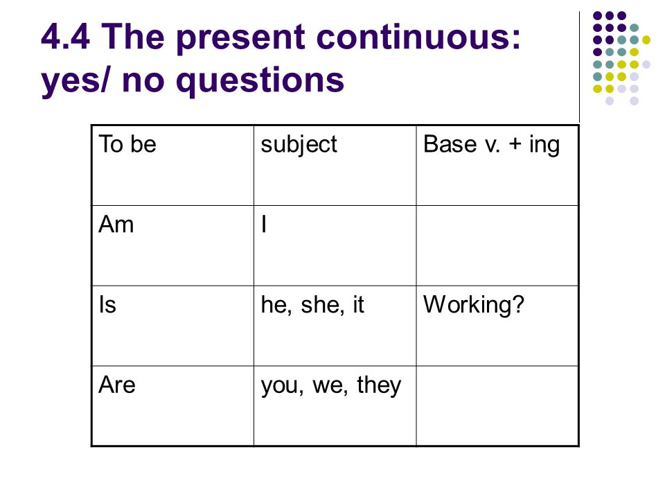 4.4 The present continuous: yes/ no questions