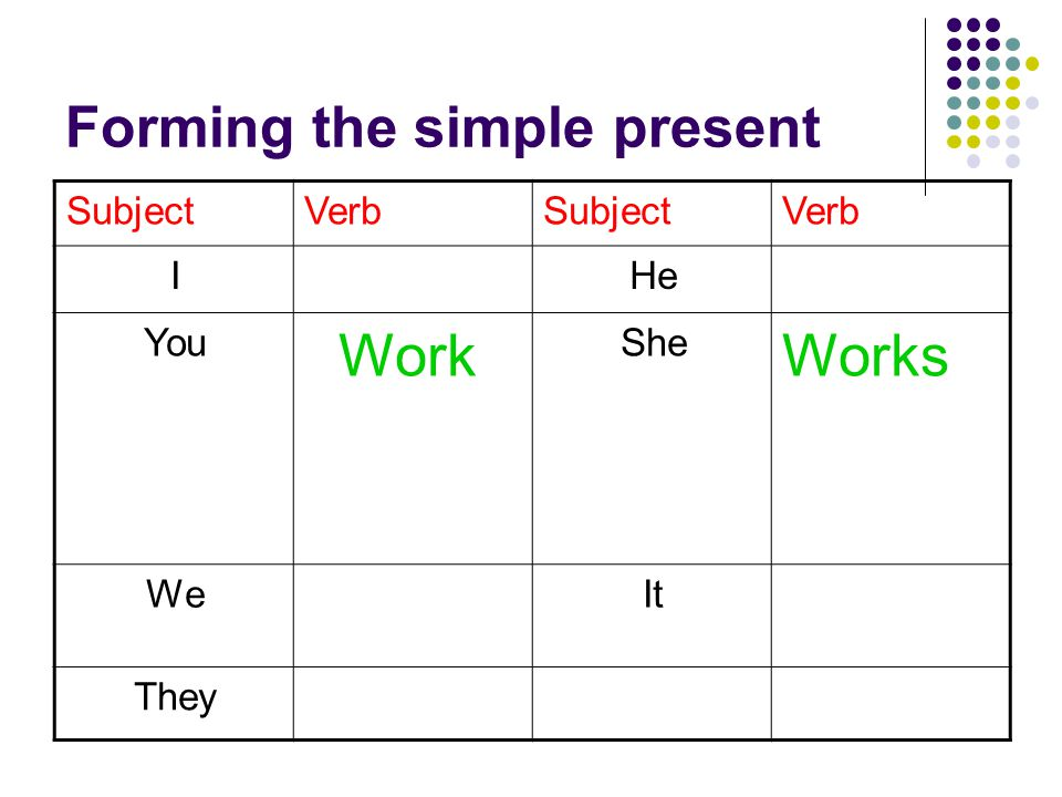 Forming the simple present