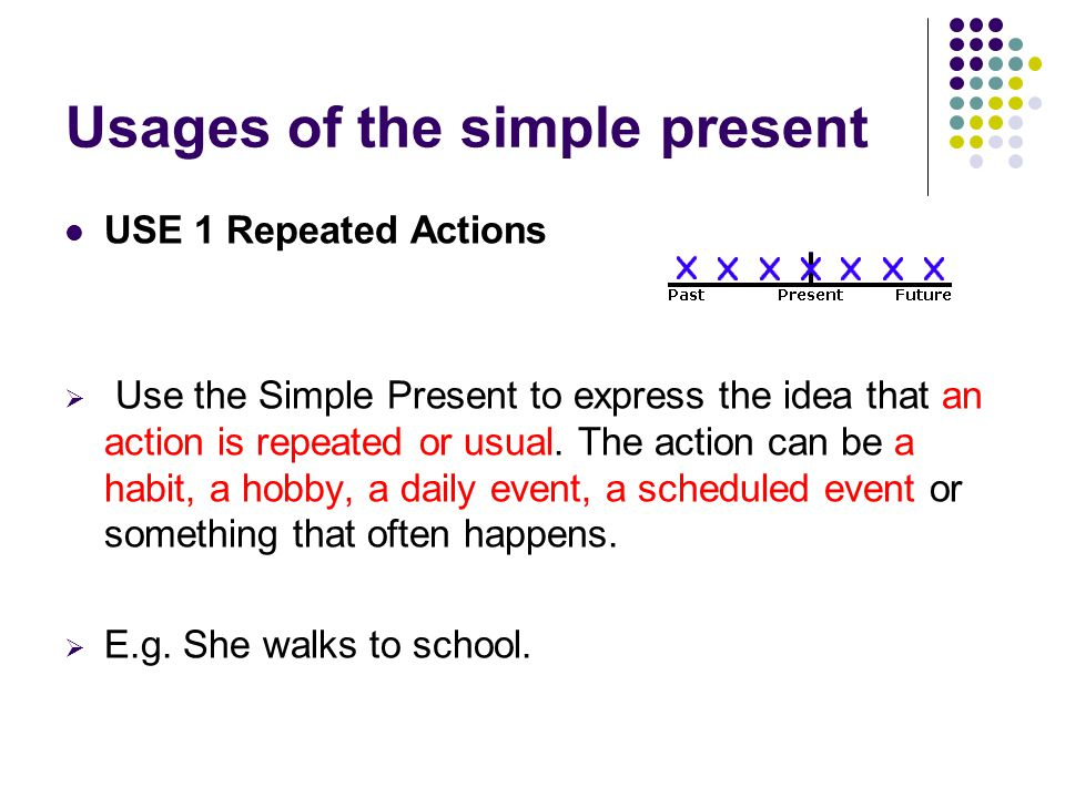 Usages of the simple present