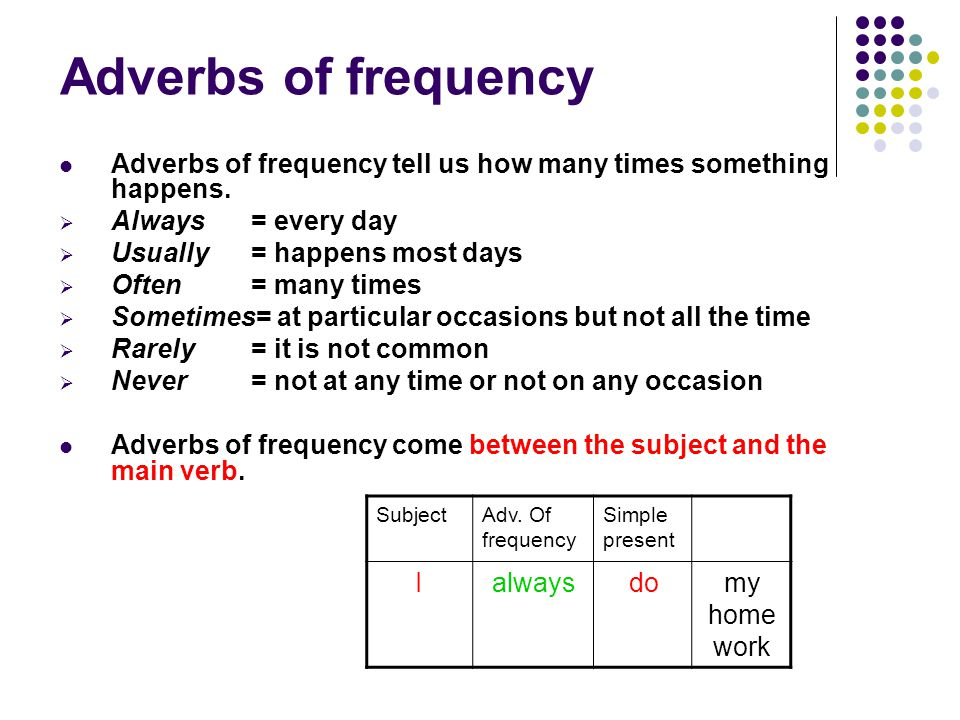 Adverbs of frequency Adverbs of frequency tell us how many times something happens. Always = every day.