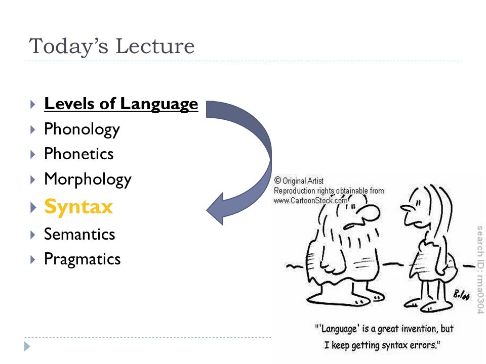 Today's Lecture Syntax Levels of Language Phonology Phonetics
