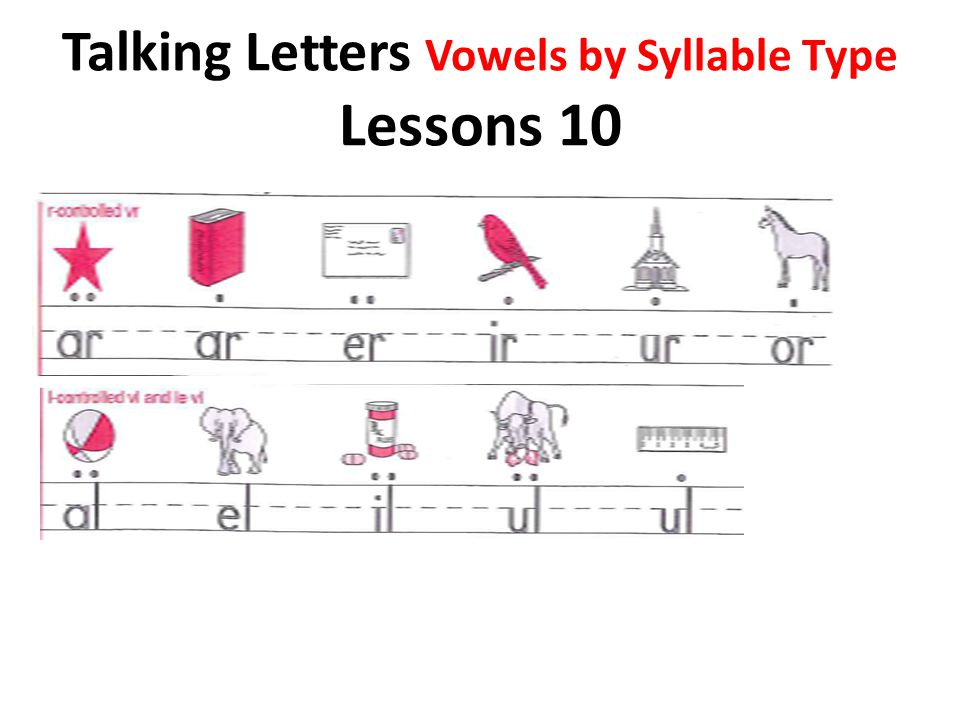 Talking Letters Vowels by Syllable Type Lessons 10