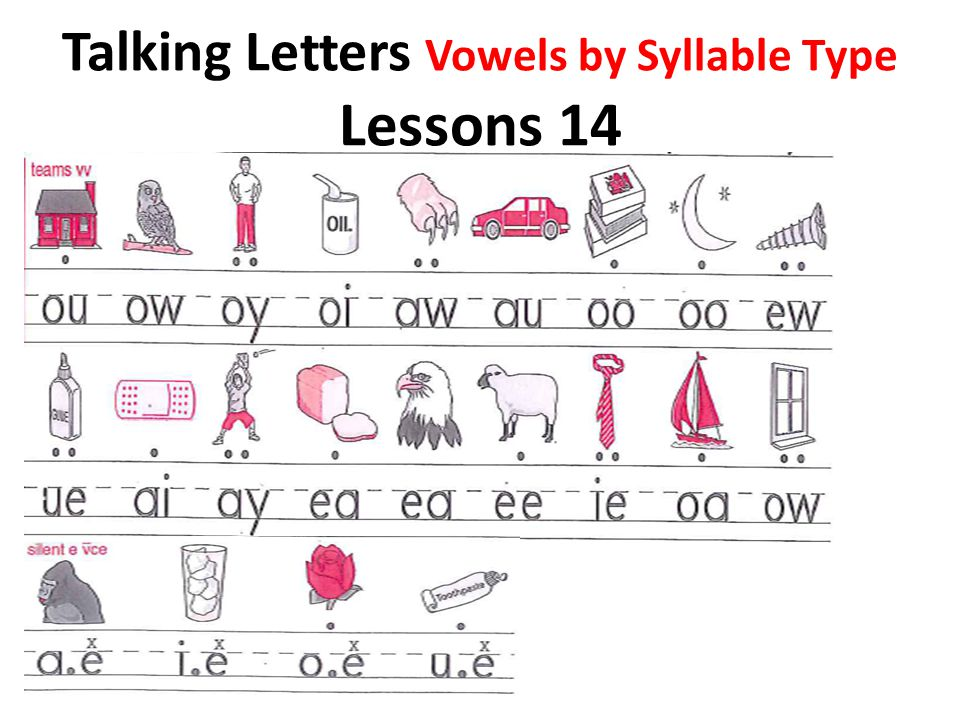 Talking Letters Vowels by Syllable Type Lessons 14