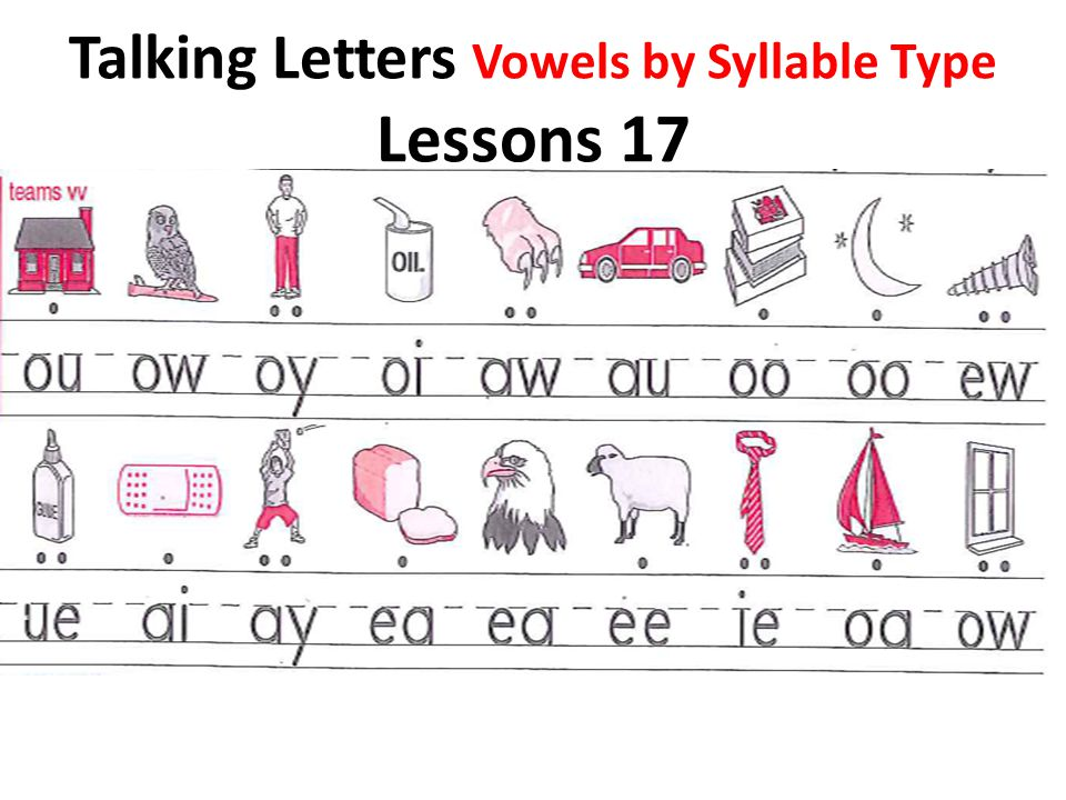 Talking Letters Vowels by Syllable Type Lessons 17