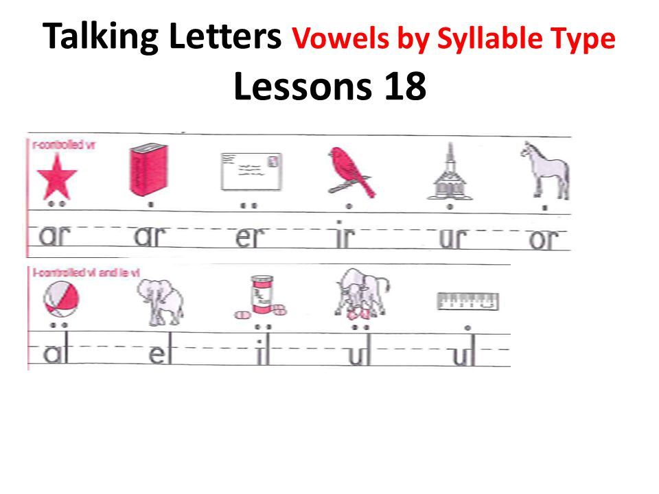 Talking Letters Vowels by Syllable Type Lessons 18