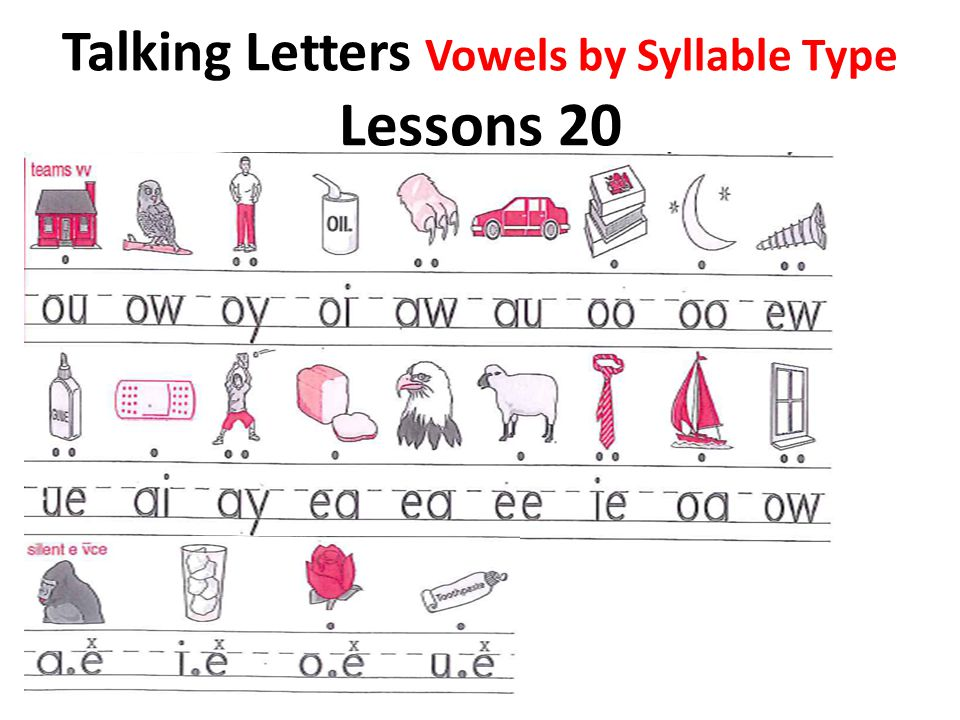 Talking Letters Vowels by Syllable Type Lessons 20
