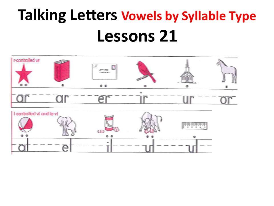 Talking Letters Vowels by Syllable Type Lessons 21