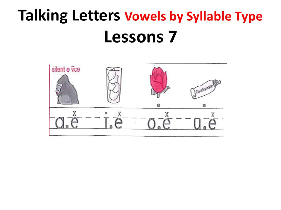 Talking Letters Vowels by Syllable Type Lessons 7