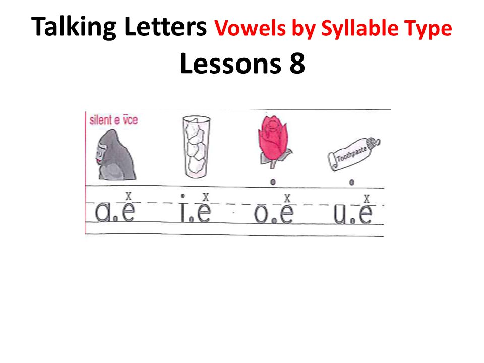 Talking Letters Vowels by Syllable Type Lessons 8