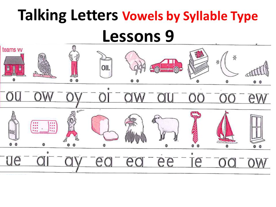 Talking Letters Vowels by Syllable Type Lessons 9