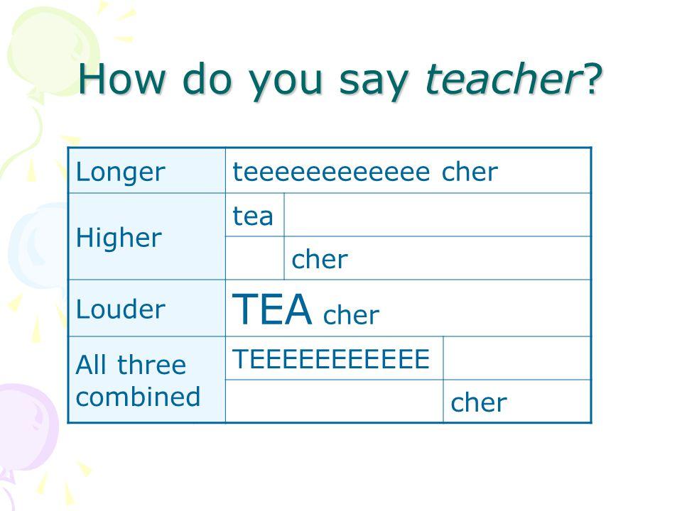 How do you say teacher TEA cher Longer teeeeeeeeeeee cher Higher tea