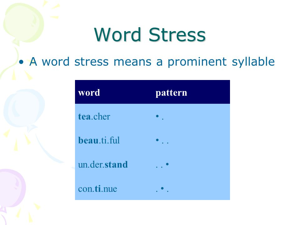Word Stress A word stress means a prominent syllable word pattern