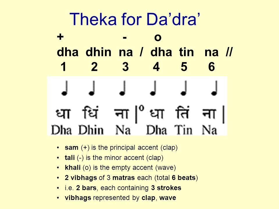 Theka for Da'dra' + - o dha dhin na / dha tin na // 1 2 3 4 5 6