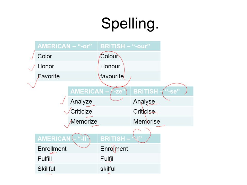 Spelling Of Honor: The Differences Between American English & British English