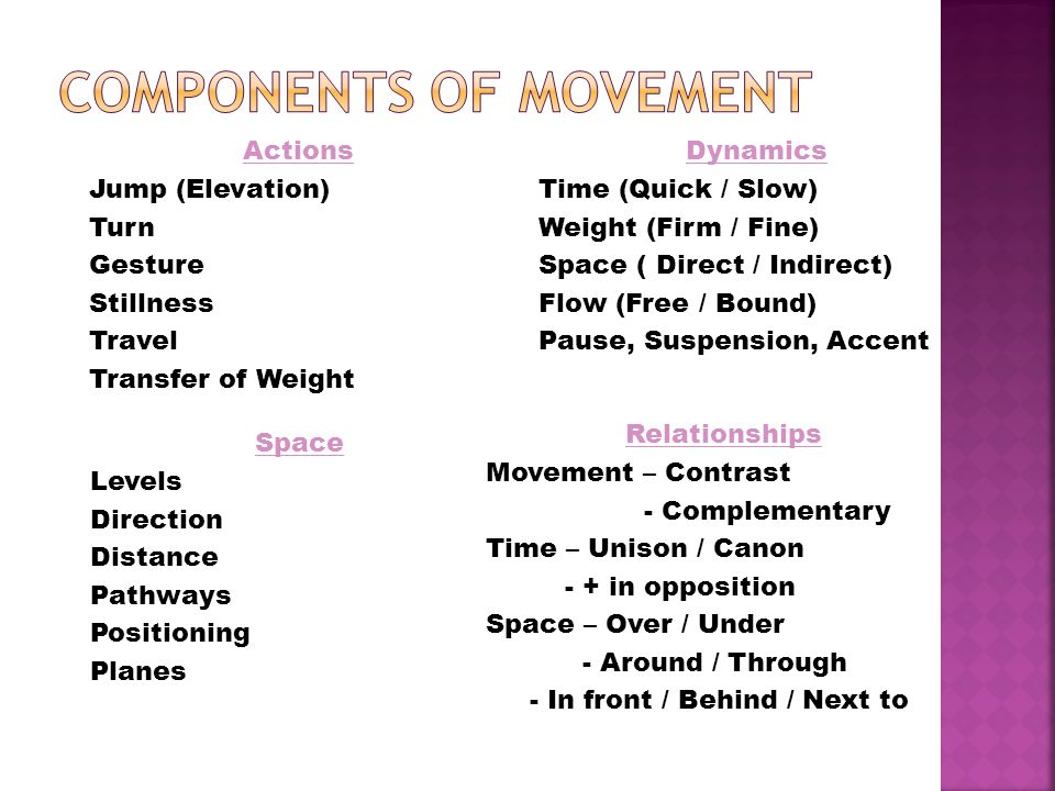Gcse dance actions space dynamics relationships motif for Definition of space in a relationship