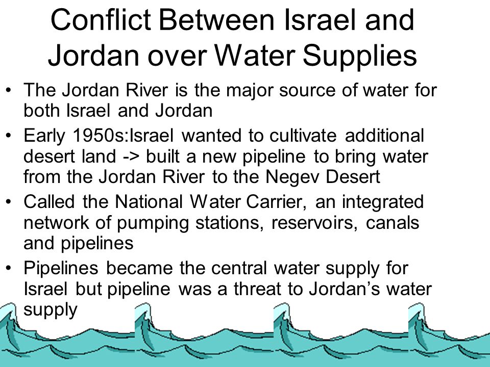 the ethnic conflict between israel and The biggest has been the arab–israeli conflict, which refers to political tension  and hostilities between arab peoples and the jewish community of the middle.
