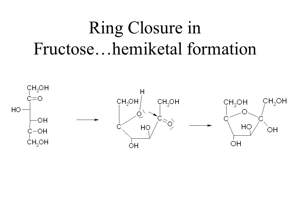 Ring Closure Of Carbohydrates