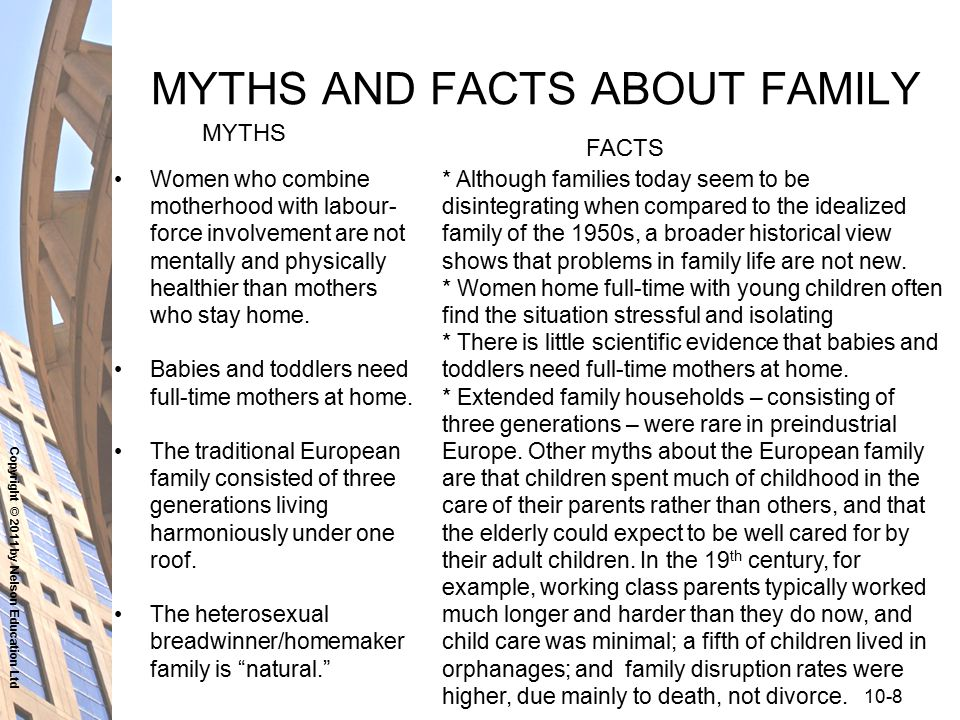 myths education and family Family resources getting help  education center ethics international job source  it is helpful to know the myths and the facts.