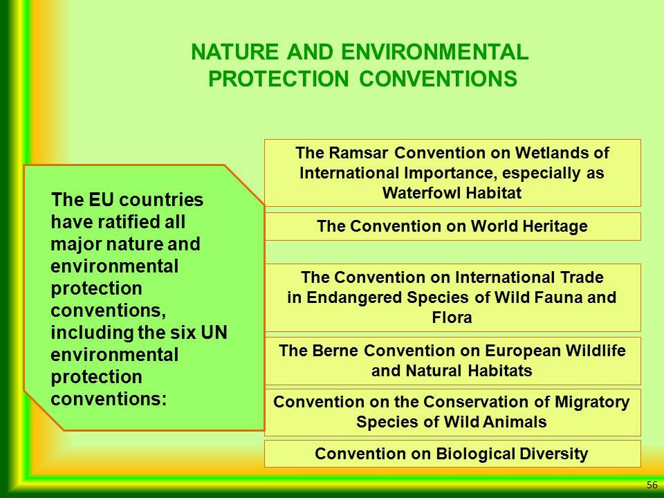 ramsar convention on wetlands of international importance pdf