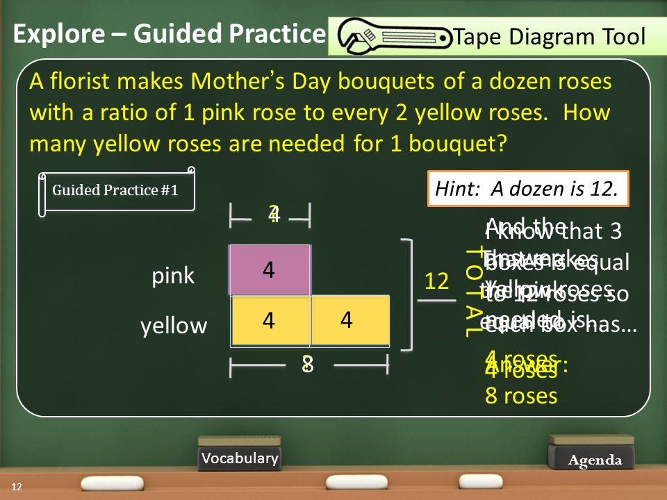 Using tape diagrams with part whole ratio problems ppt video 12 explore guided practice tape diagram ccuart Images