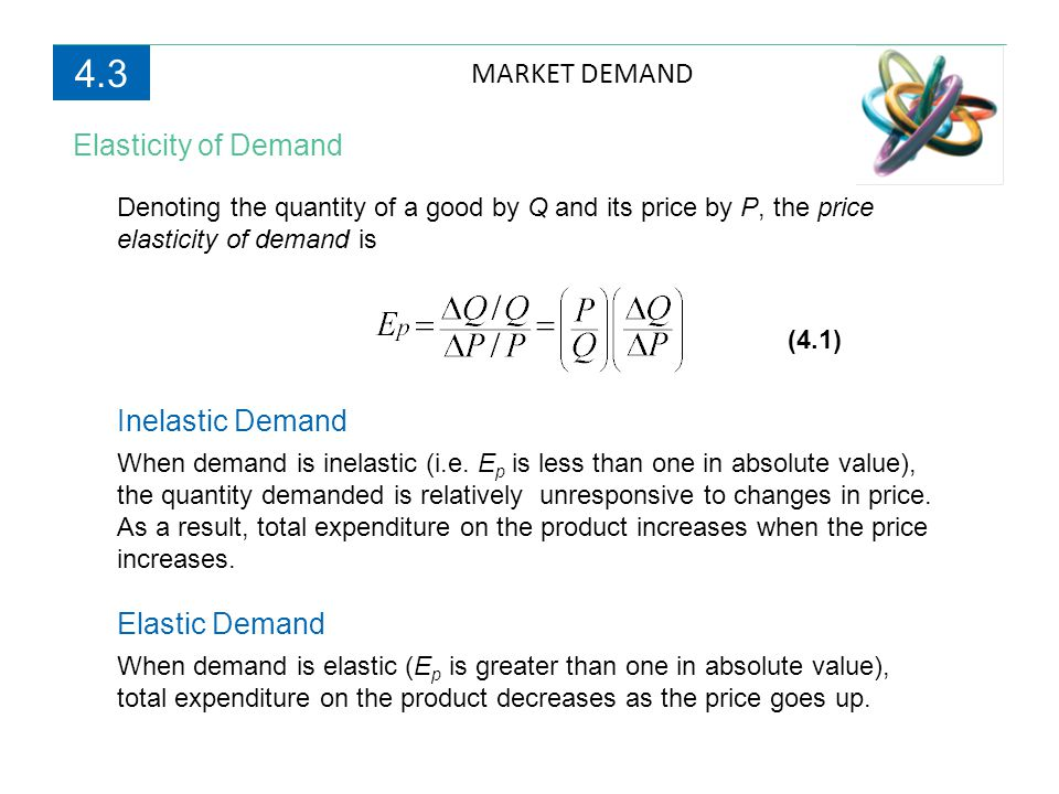 4 3 Market Demand Elasticity Of Demand Inelastic Demand Elastic Demand Ppt Video Online Download