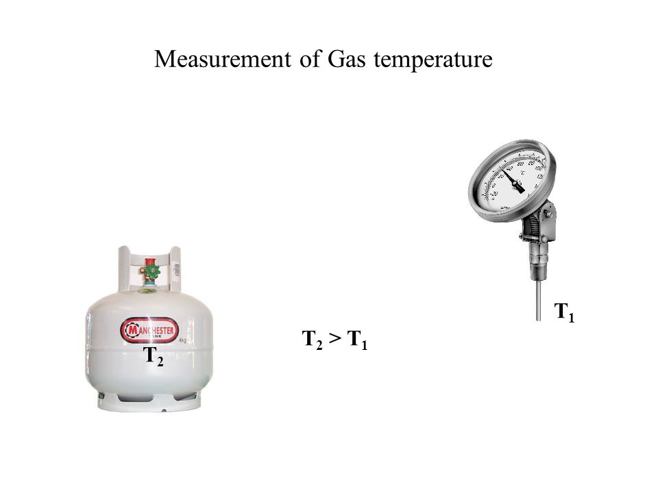 Measurement of Gas temperature