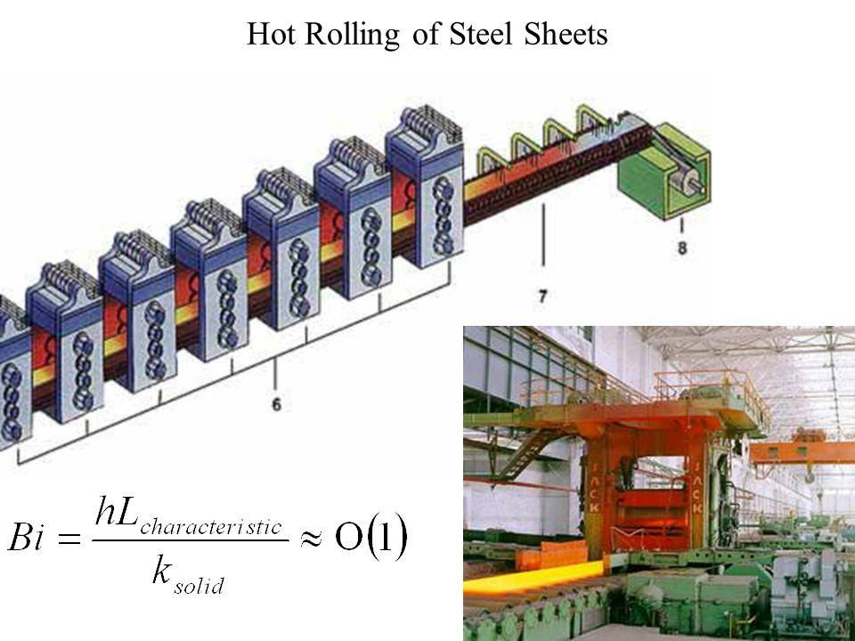 Hot Rolling of Steel Sheets