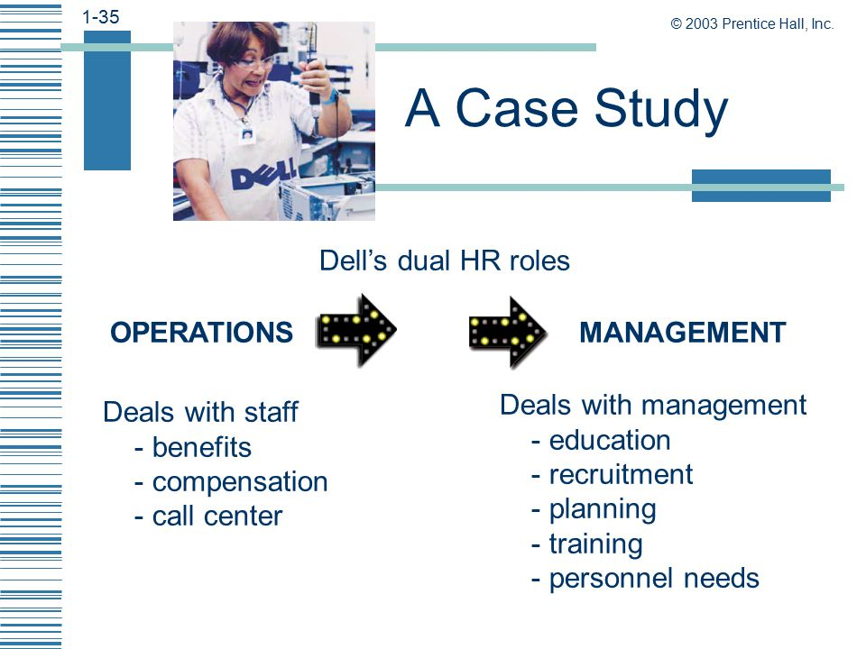 strategic management case study on swiss based When selecting a case for a case study,  case studies in management are generally used to  a critical case is defined as having strategic importance in.