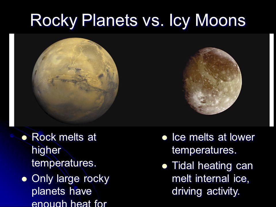 rock planets - photo #46
