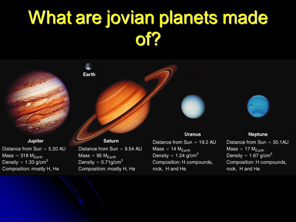 characteristics of the jovian or jupiter like planets uranus neptune and saturn Jupiter, saturn, uranus, and neptune are grouped as the jovian or gas giant planets, because of their large sizes and gas-rich compositions there is most likely a solid core in the gas giants, but this has not been confirmed.