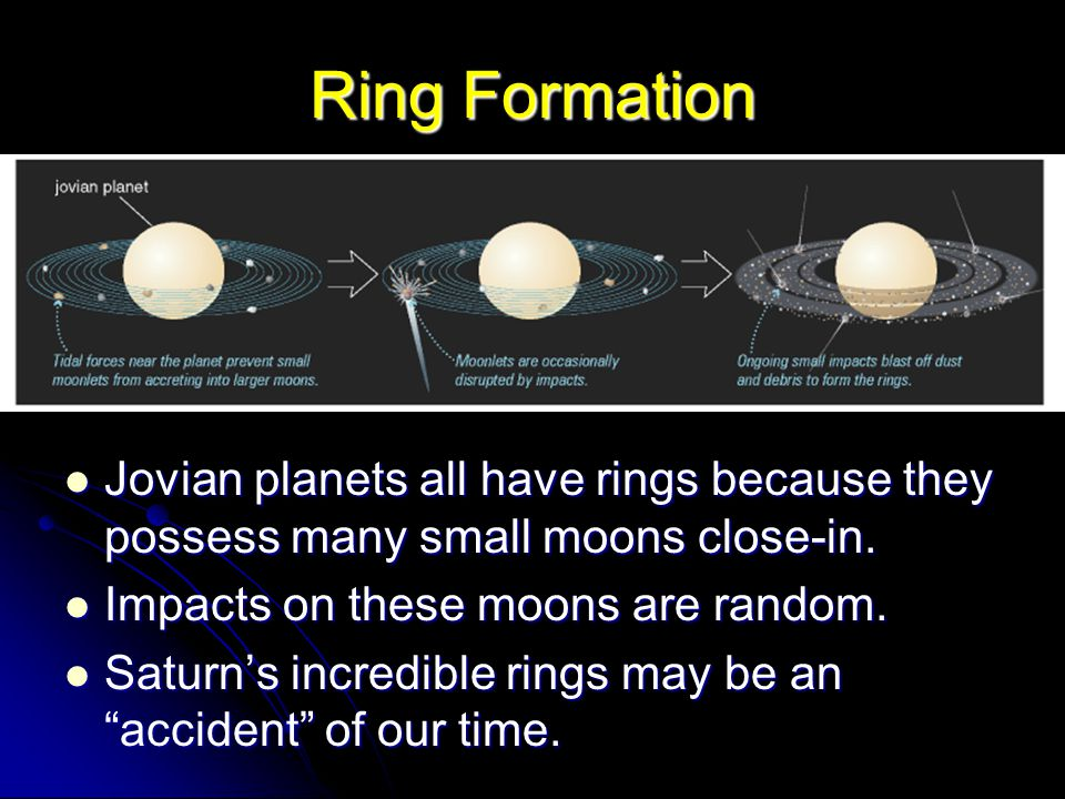 how did the planets and moons form - photo #7