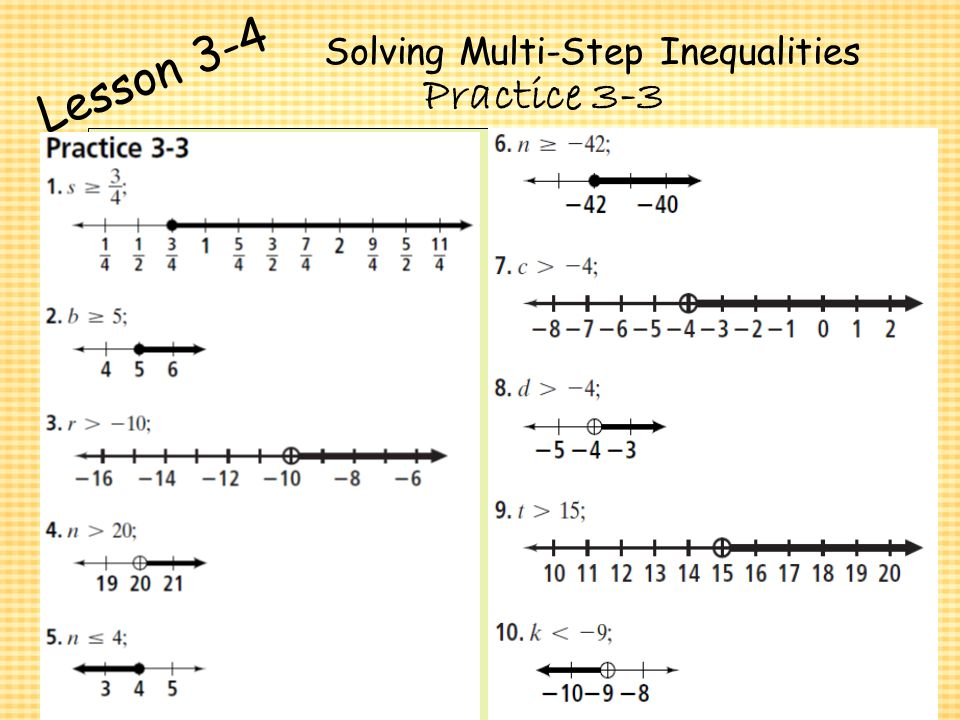 19 Solving Multi-Step Inequalities