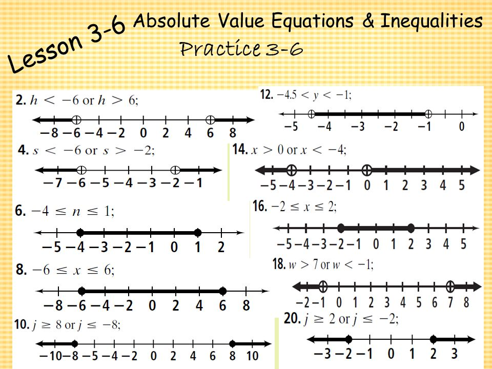 Writing Absolute Inequality Equations Worksheets Printable Worksheets