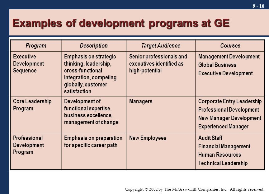 9 chapter employee development