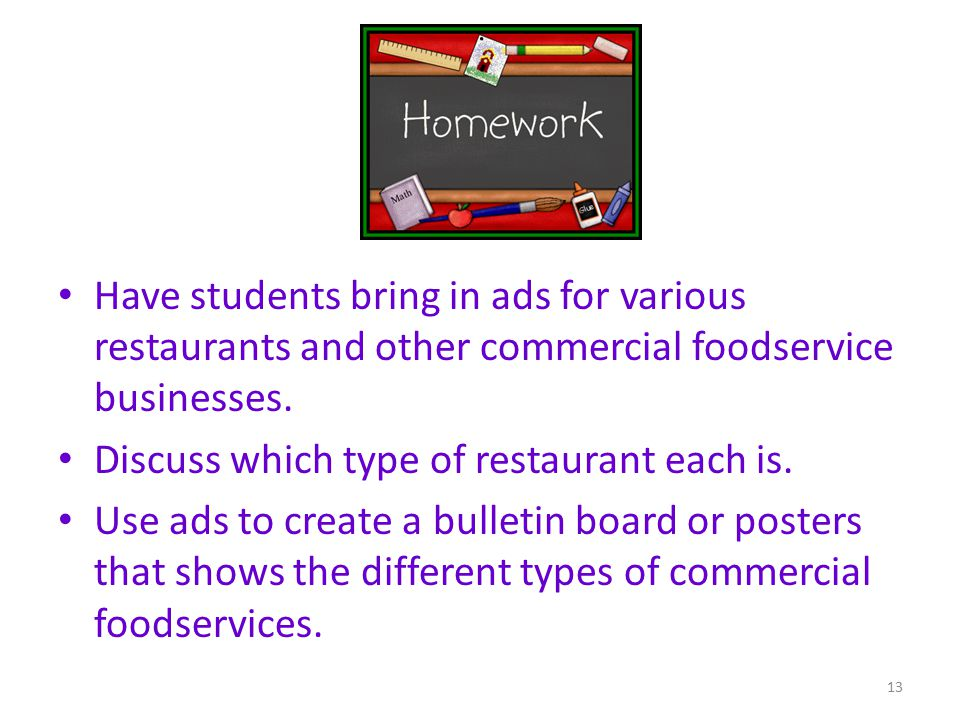 Have students bring in ads for various restaurants and other commercial foodservice businesses.