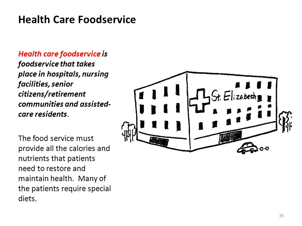 Health Care Foodservice