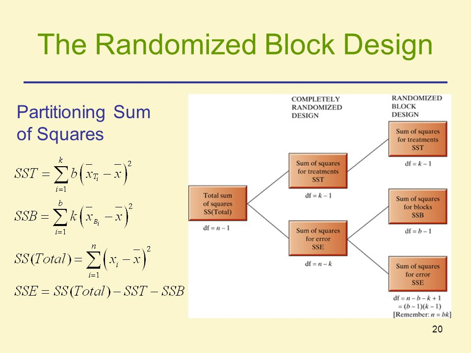 randomized complete block design Randomized complete block designs with balanced replication consider a randomized block design (rbd) with k treatments and b blocks, and r replications, giving.